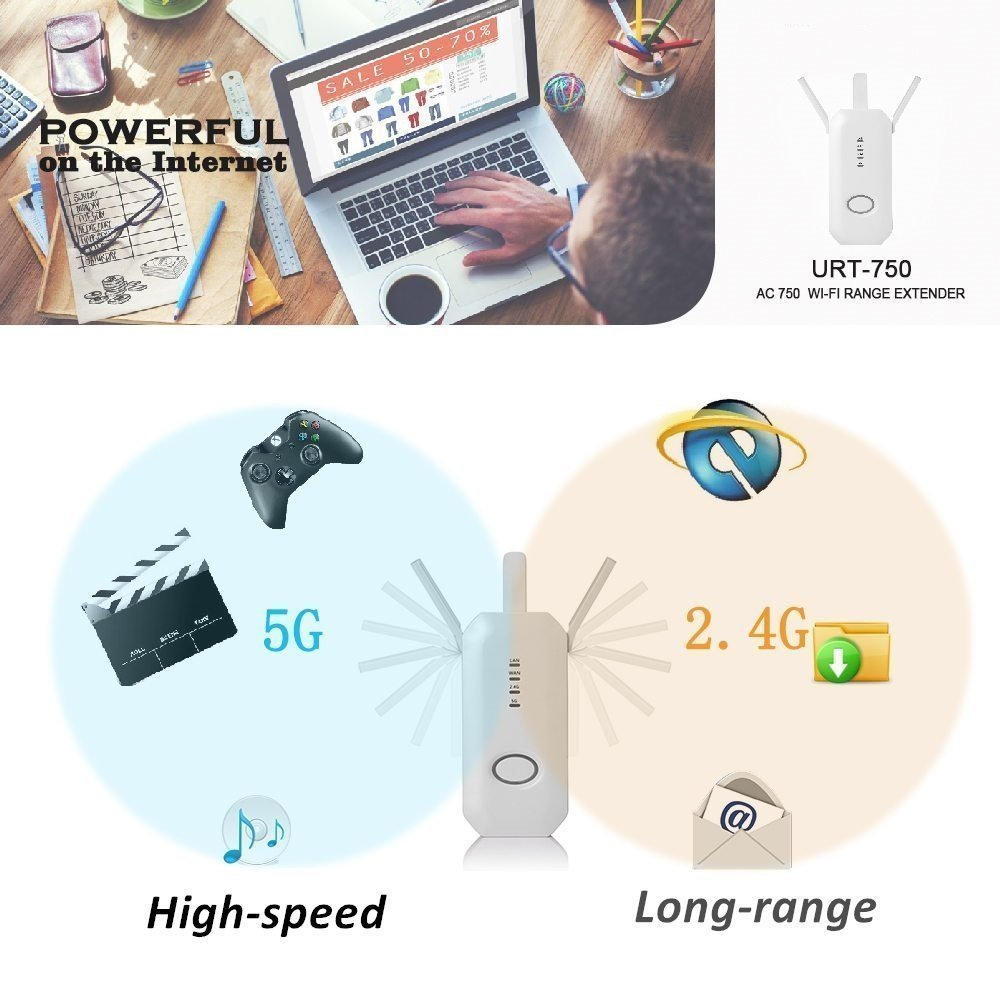 WiFi Router Repeater Range AC750 Wireless Dual-Band Signal Booster Support Router/Repeater/Access Point Mode 5GHz / 2.4GHz Amplifier Network Adapter (3 External Antennas, US Plug WPS)